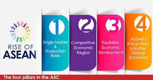 The Four Pillars of AEC: Foundations, Progress, Challenges, and Prospects Beyond 2015